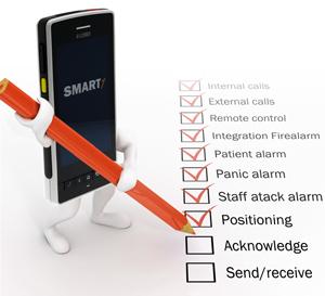 SMART1 checklist