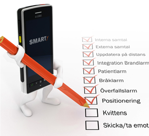 SMART1 checklista funktioner