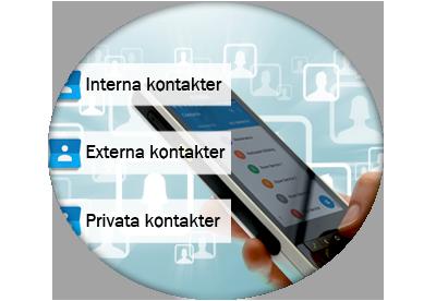 smart kontakter