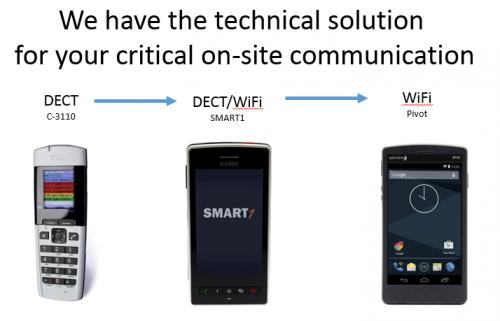 Vilken teknologi väljer man för sina interna kommunikationsbehov?